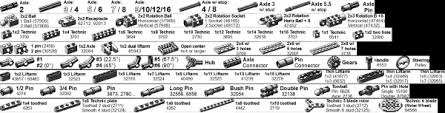 technic pieces updated printable label collection to include common technic