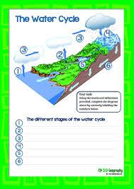 water pollution worksheet by idj teaching resources tes