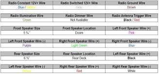 2010 toyota prius antenna wiring diagram 2010 wiring diagrams