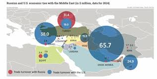 map of europe russia middle east explainer russian foreign policy in the middle east russia direct