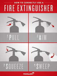 fire extinguisher symbol floor plan how to use a fire extinguisher travelers insurance safety tips