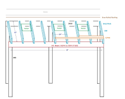 Lvl Beam Span Table by Lvl Beam Span Roof Building U0026 Construction Diy Chatroom Home
