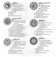 celtic symbols and their meanings lucky symbols ceramic poker