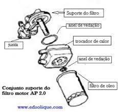 Preferidos EdSolique | Mistura de óleo no radiador de água &UK84