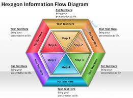 strategic plan hexagon information flow diagram powerpoint