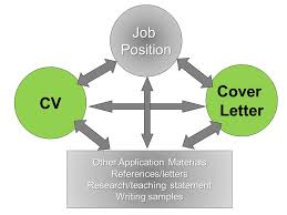 cv and cover letter cv resume cover letter writing brian rybarczyk ph d director