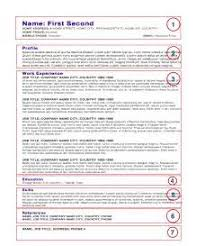 Australia Resume Template Resume Template Australia Post Resume Ixiplay Free Resume Samples