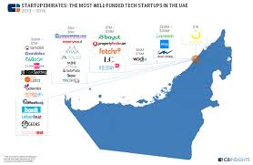 Dubai Map Of Middle East startup emirates the most well funded tech startups in the uae in
