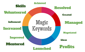 keywords for resumes cv keywords u2013 powerful words for resume writing