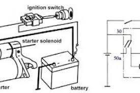 wiring diagram for remote starter solenoid wiring diagram