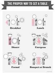 how to set a table for breakfast table settings how to food info videos tips pinterest