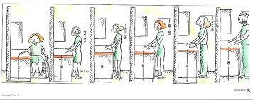 taille plan de travail cuisine hauteur plan de travail cuisine standard choisir hauteur plan de