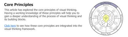 using metaphors to think visually u2013 visual thinking magic