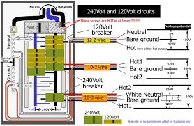 220 inside wiring a breaker box diagram gooddy org