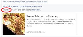 tree of and its meaning