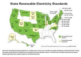 renewable electricity standards deliver economic benefits 2013
