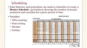 Scheduling Spreadsheet Y2 U3 3 Controlling Labor Costs Questions How Do Labor Costs