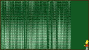bart simpson chalkboard wallpaper generator 4 heathenasparagus
