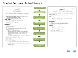 Resume Dates Excellent Example Of Federal Resume Easy To Read And Follow In A