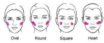by applying it to your cheeks and sides of your face and jawline by using a darker shade on your neck you can minimize the appearance of double chin