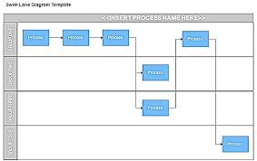 Swimlane Flowchart Template Powerpoint Swim Lane Diagram Template Swimlane Exles