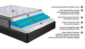 onyx firm mattress set home zone furniture mattresses