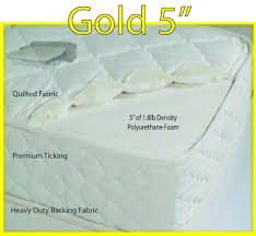 Sofa Bed Mattresses Replacements by Gold Quality Sofa Bed Mattress Stop Feeling The Bar