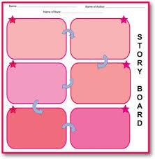 graphic organizer templates sanjonmotel