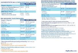 fare change coming january 10 2016 big blue