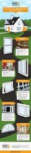 house style types the different types of replacement windows infographic