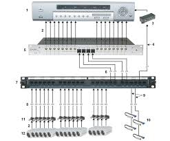 Home Network Design Switch Lovely Patch Panel Best Buy Cool Panel Design Patch Panel To Switch