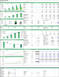 business plan financial model template bizplanbuilder investor
