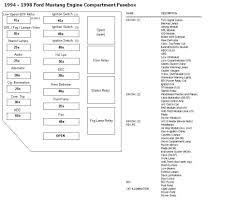 1998 ford fuse box ford ranger radio wiring diagram wiring