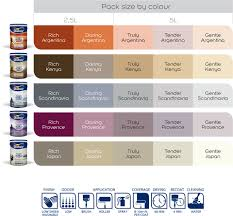 dulux colours of the world huis idees pinterest