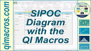 Sipoc Template Excel Sipoc Diagram The Qi Macros For Excel