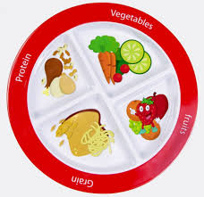 teaching healthy habits to kids with myplate healthy ideas for kids