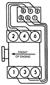 1984 corvette firing order 350 firing order questions answers with pictures fixya