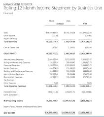Monthly It Report Template For Management by How To Create A Rolling 12 Month Report Dynamics Financial Reporting