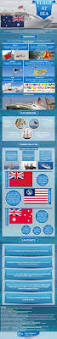 nautical flag an explanation of maritime and nautical flags protocol and