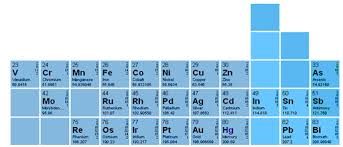 what are the heavy metals on the periodic table heavymetals jpg