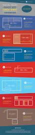social media image size cheat sheet visual ly