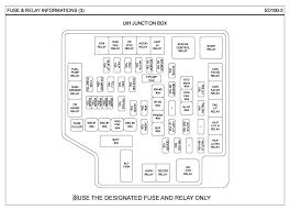 hyundai santa fe fuse diagram repair guides g 2 7 dohc 2007 fuse relay information
