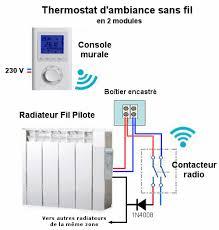 quel chauffage electrique pour une chambre une régulation d ambiance pour radiateurs électriques