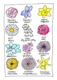 tattoos representing your kids page 6 birth month flowers