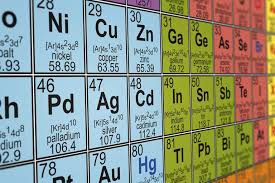 Periods Of The Periodic Table The Difference Between An Element Group And Period