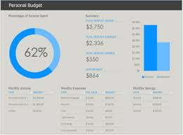 useful microsoft excel online templates to manage budget health