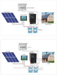 bp solar panels wiring diagram solar panel bp solar panels fire