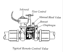 irrigation valve diagram sprinkler valve replacement cost u2022 sewacar co