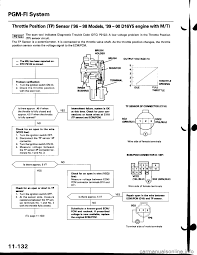 check engine honda civic 1997 6 g workshop manual