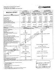 mazda z price mazda 3 hatchback malaysia